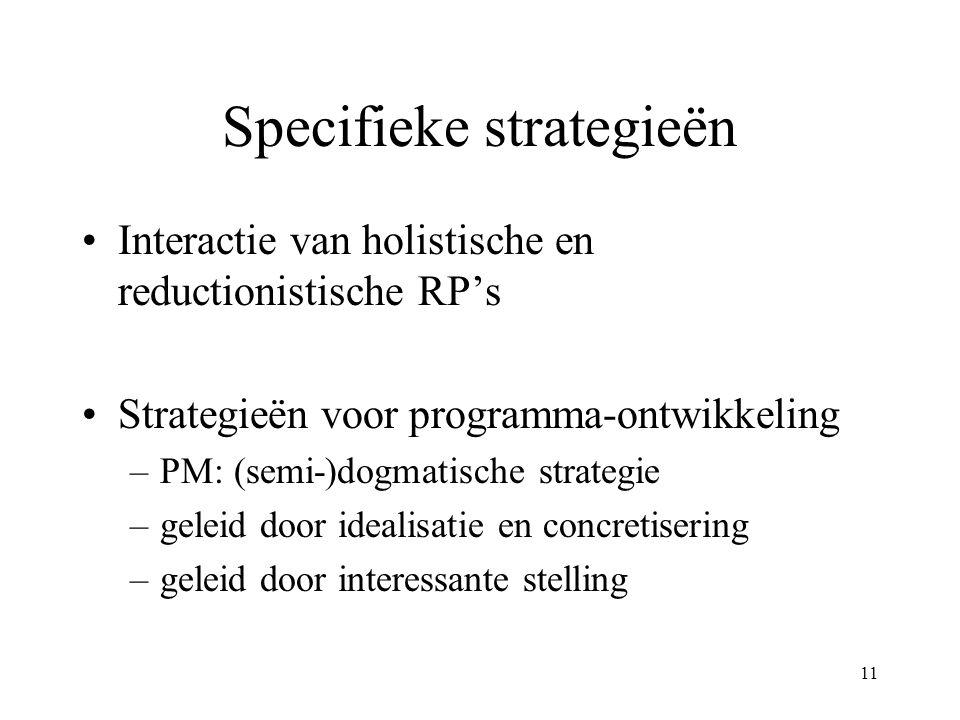 11 Specifieke strategieën Interactie van holistische en reductionistische RP's Strategieën voor programma-ontwikkeling –PM: (semi-)dogmatische strategie –geleid door idealisatie en concretisering –geleid door interessante stelling