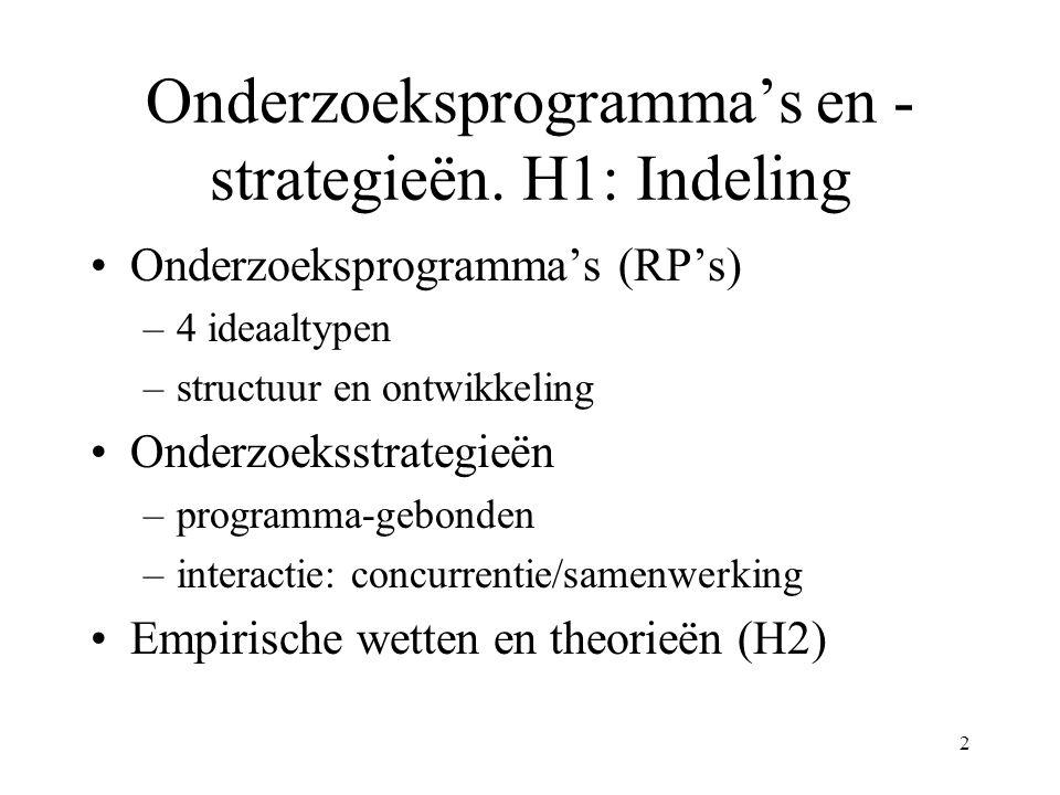 2 Onderzoeksprogramma's en - strategieën. H1: Indeling Onderzoeksprogramma's (RP's) –4 ideaaltypen –structuur en ontwikkeling Onderzoeksstrategieën –p