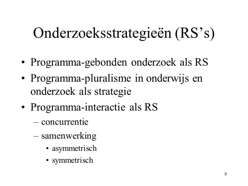 9 Onderzoeksstrategieën (RS's) Programma-gebonden onderzoek als RS Programma-pluralisme in onderwijs en onderzoek als strategie Programma-interactie als RS –concurrentie –samenwerking asymmetrisch symmetrisch