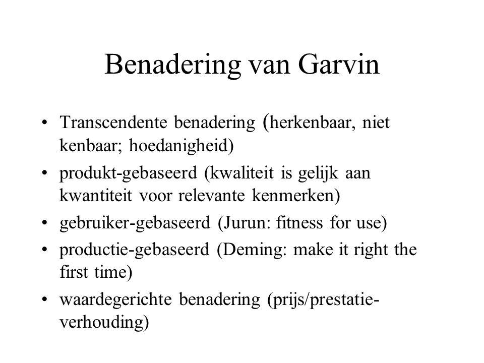 Benadering van Garvin Transcendente benadering ( herkenbaar, niet kenbaar; hoedanigheid) produkt-gebaseerd (kwaliteit is gelijk aan kwantiteit voor relevante kenmerken) gebruiker-gebaseerd (Jurun: fitness for use) productie-gebaseerd (Deming: make it right the first time) waardegerichte benadering (prijs/prestatie- verhouding)