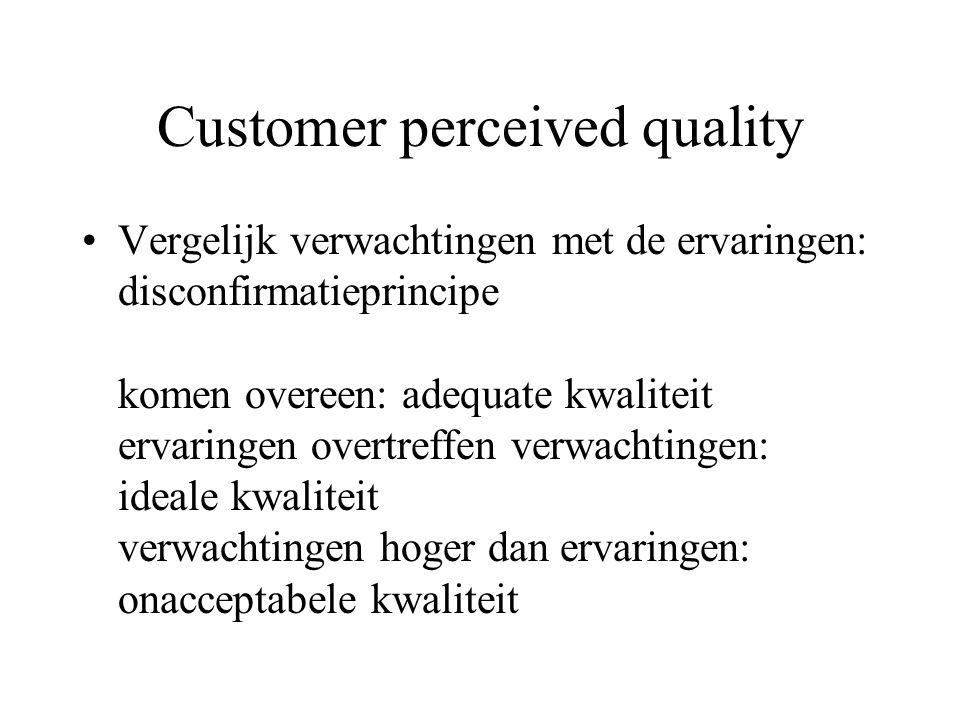 Customer perceived quality Vergelijk verwachtingen met de ervaringen: disconfirmatieprincipe komen overeen: adequate kwaliteit ervaringen overtreffen verwachtingen: ideale kwaliteit verwachtingen hoger dan ervaringen: onacceptabele kwaliteit