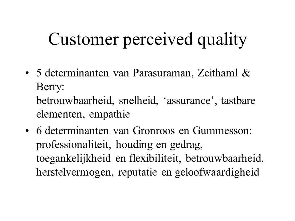 Conclusie Kwaliteit: - vakinhoudelijk, professioneel oke - voldoen aan verwachtingen en wensen van afnemers - voldoen aan externe regelgeving en maatschappelijke normen veelzijdig, contextafhankelijk, relatief en subjectief