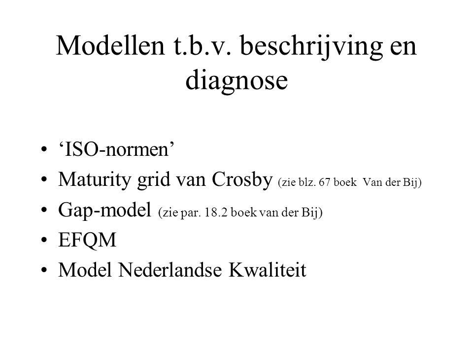 Modellen t.b.v.beschrijving en diagnose 'ISO-normen' Maturity grid van Crosby (zie blz.