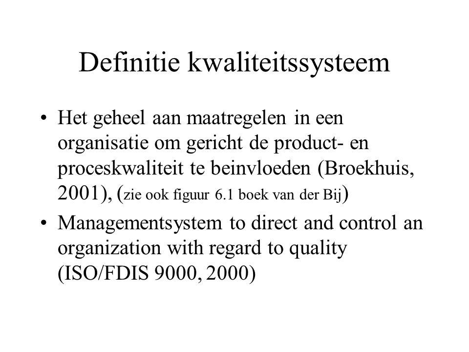 Kwaliteitssysteem Drie typen of niveaus van activiteiten: - strategisch kwaliteitsbeleid en - doelstellingen - ontwerp en ontwikkeling van borgings-, beheersings- en verbeteringsactiviteiten - borgings-, beheersings- en verbeteringsactiviteiten