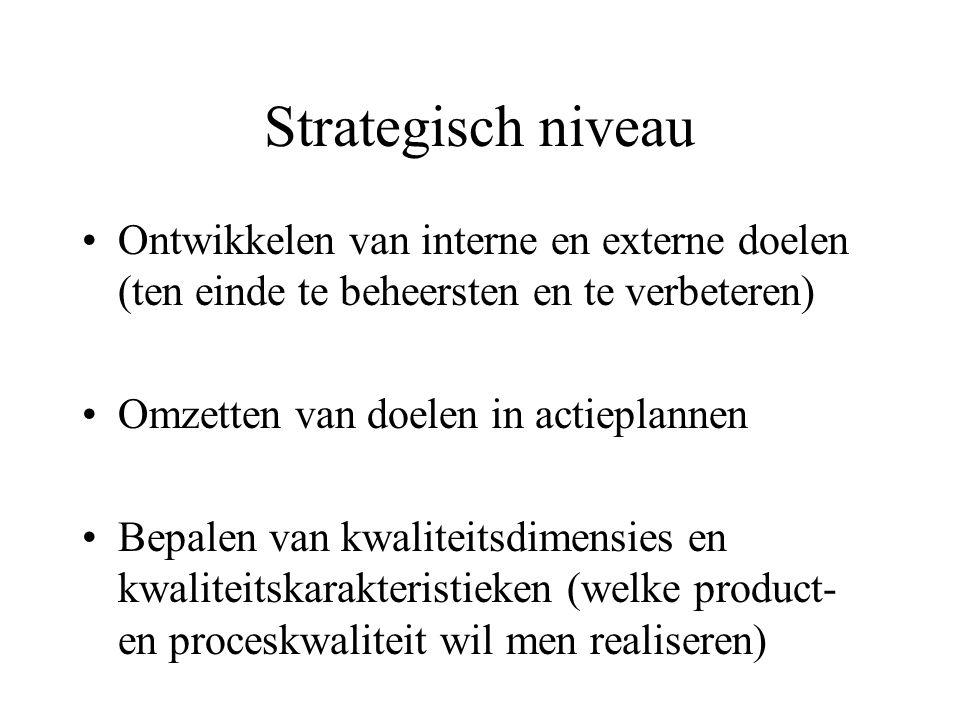 Strategisch niveau Ontwikkelen van interne en externe doelen (ten einde te beheersten en te verbeteren) Omzetten van doelen in actieplannen Bepalen va