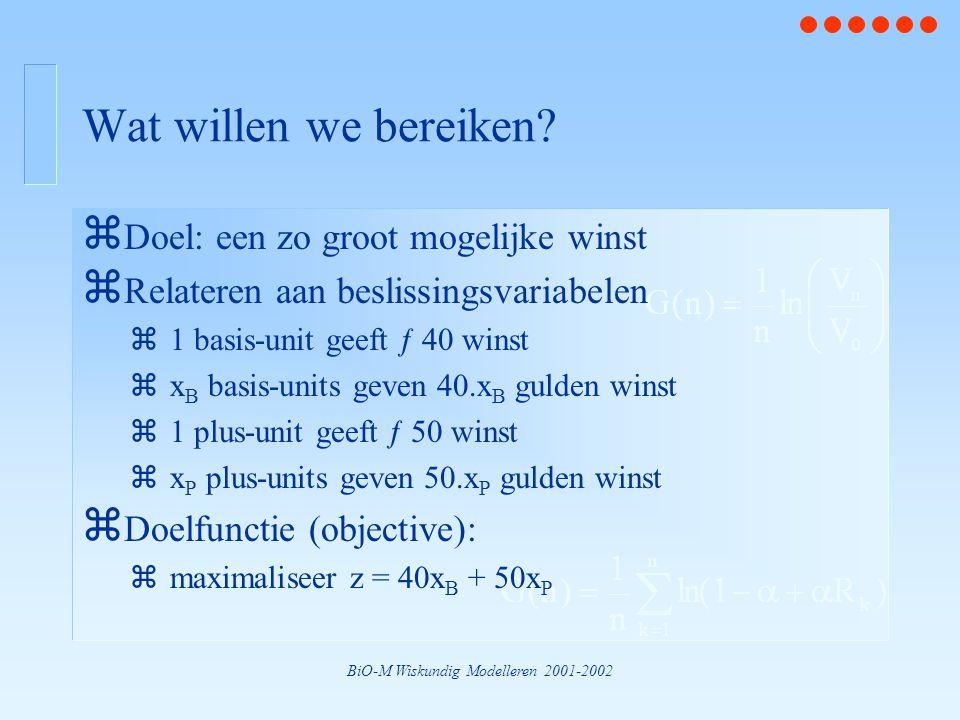 BiO-M Wiskundig Modelleren 2001-2002 Wat willen we bereiken? z Doel: een zo groot mogelijke winst z Relateren aan beslissingsvariabelen z1 basis-unit