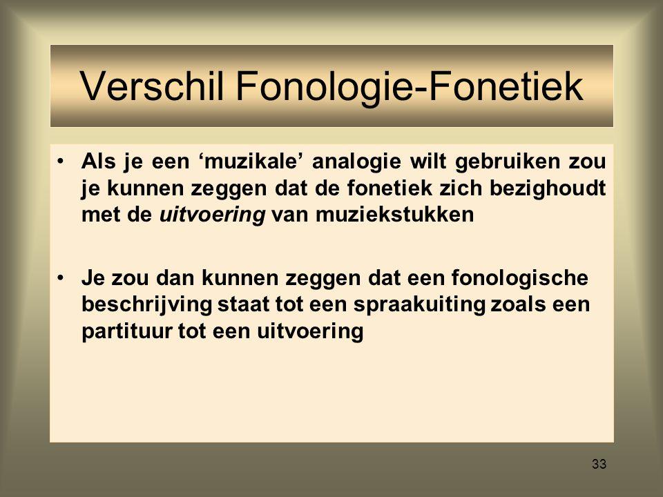 32 Fonologen zijn geïnteresseerd in de rol van een klank, bijvoorbeeld /r/, in het systeem van de taal, bijvoorbeeld het Nederlands bijvoorbeeld /r/ i
