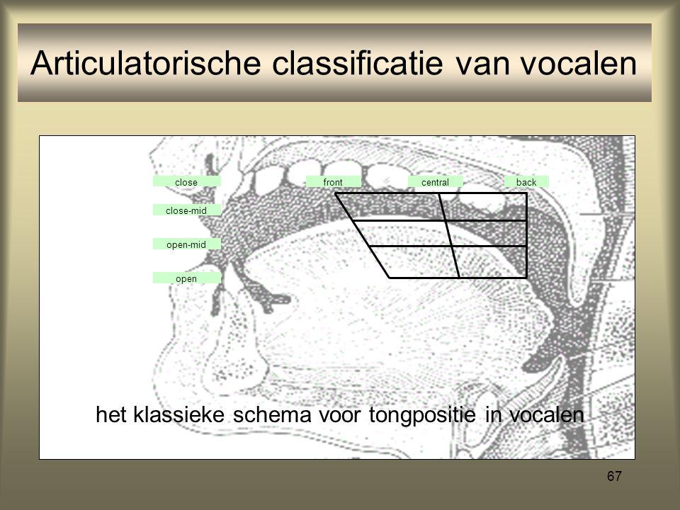 66 *naar Ladefoged & Maddieson 1996 Articulatorische classificatie van klanken Onderstreept = in gebruik in Nederlandse klanken