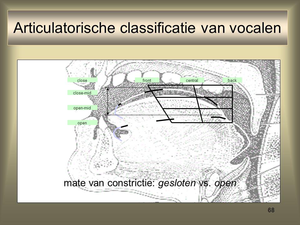 67 frontcentralbackclose close-mid open-mid open het klassieke schema voor tongpositie in vocalen Articulatorische classificatie van vocalen
