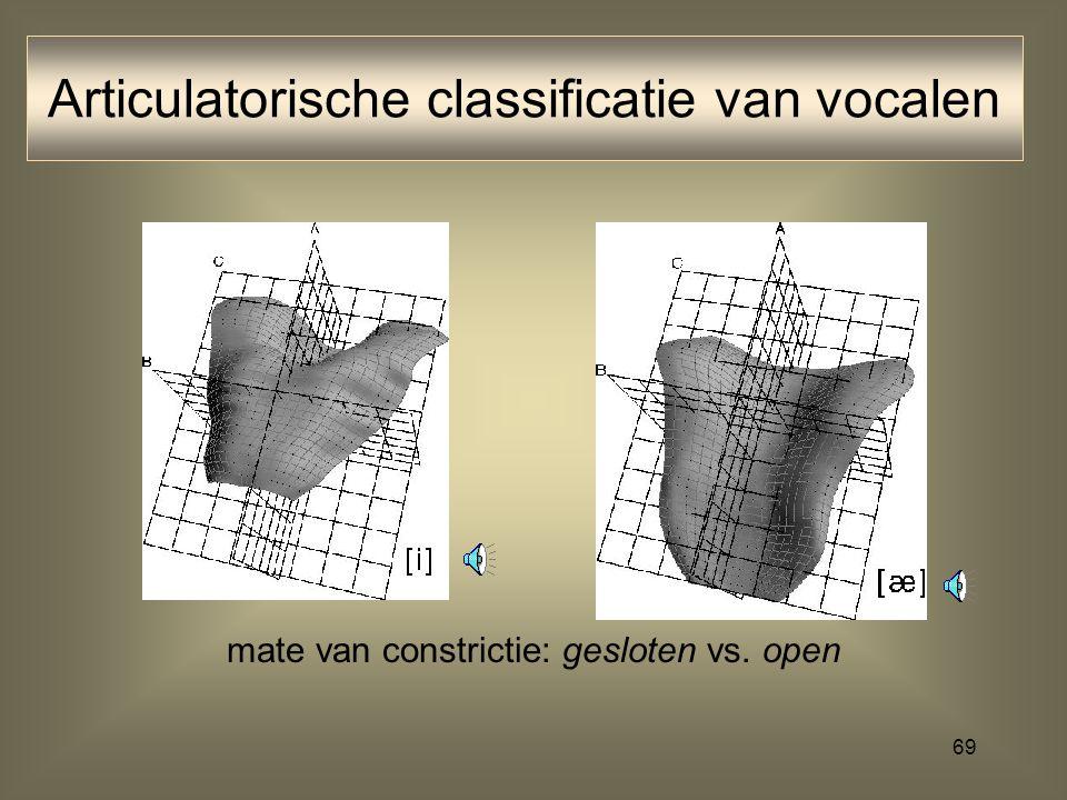 68 frontcentralbackclose close-mid open-mid open mate van constrictie: gesloten vs. open Articulatorische classificatie van vocalen