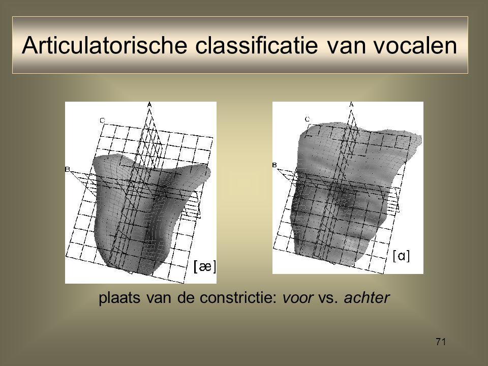 70 frontcentralbackclose close-mid open-mid open plaats van de constrictie: voor vs. achter Articulatorische classificatie van vocalen