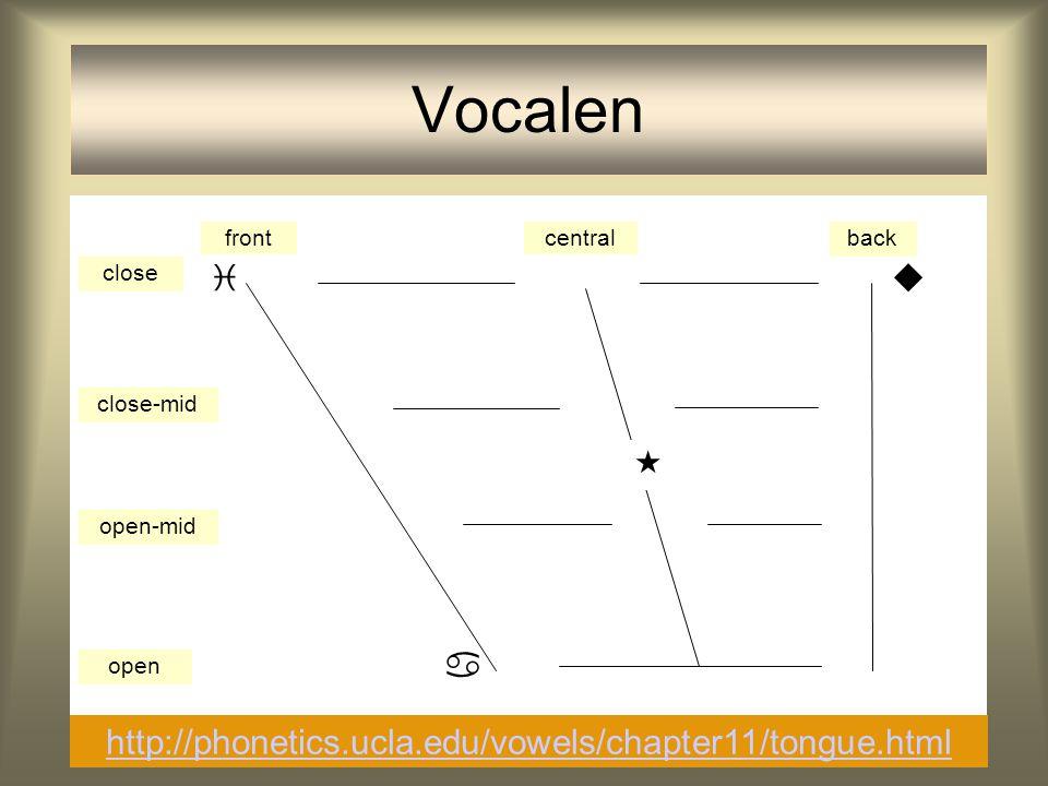 72 kenmerken voor vocalen mate van constrictie: gesloten vs. open plaats van de constrictie: voor vs. achter ronding: gerond vs. ongerond (gespreid) l