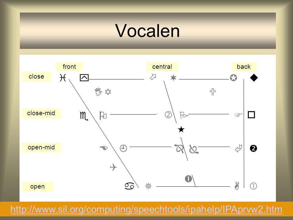73 Vocalen    frontcentralback  close close-mid open-mid open http://phonetics.ucla.edu/vowels/chapter11/tongue.html