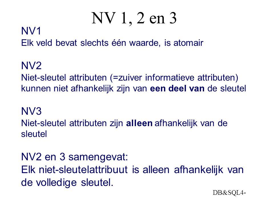 DB&SQL4- NV1 Elk veld bevat slechts één waarde, is atomair NV2 Niet-sleutel attributen (=zuiver informatieve attributen) kunnen niet afhankelijk zijn