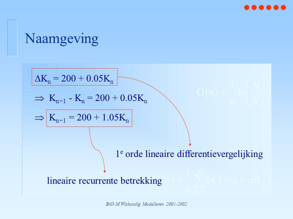 BiO-M Wiskundig Modelleren 2001-2002 Naamgeving  K n = 200 + 0.05K n  K n+1 - K n = 200 + 0.05K n  K n+1 = 200 + 1.05K n 1 e orde lineaire differentievergelijking lineaire recurrente betrekking