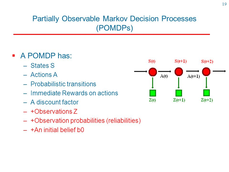 19 Partially Observable Markov Decision Processes (POMDPs)  A POMDP has: –States S –Actions A –Probabilistic transitions –Immediate Rewards on action