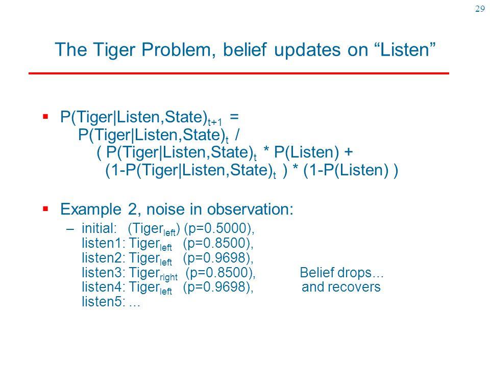 "29 The Tiger Problem, belief updates on ""Listen""  P(Tiger|Listen,State) t+1 = P(Tiger|Listen,State) t / ( P(Tiger|Listen,State) t * P(Listen) + (1-P("
