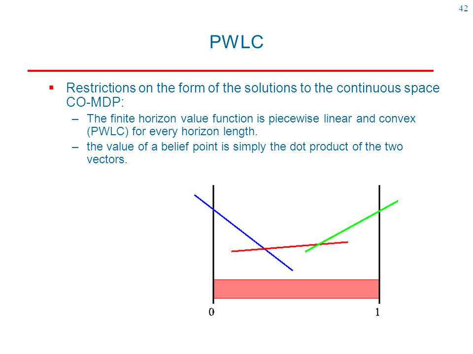 42 PWLC  Restrictions on the form of the solutions to the continuous space CO-MDP: –The finite horizon value function is piecewise linear and convex