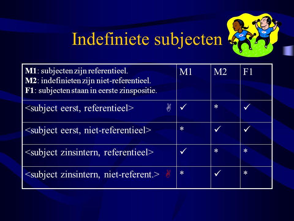 Indefiniete subjecten * *  ** * *  F1M2M1 M1: subjecten zijn referentieel. M2: indefinieten zijn niet-referentieel. F1: subjecten staan in eerste zi