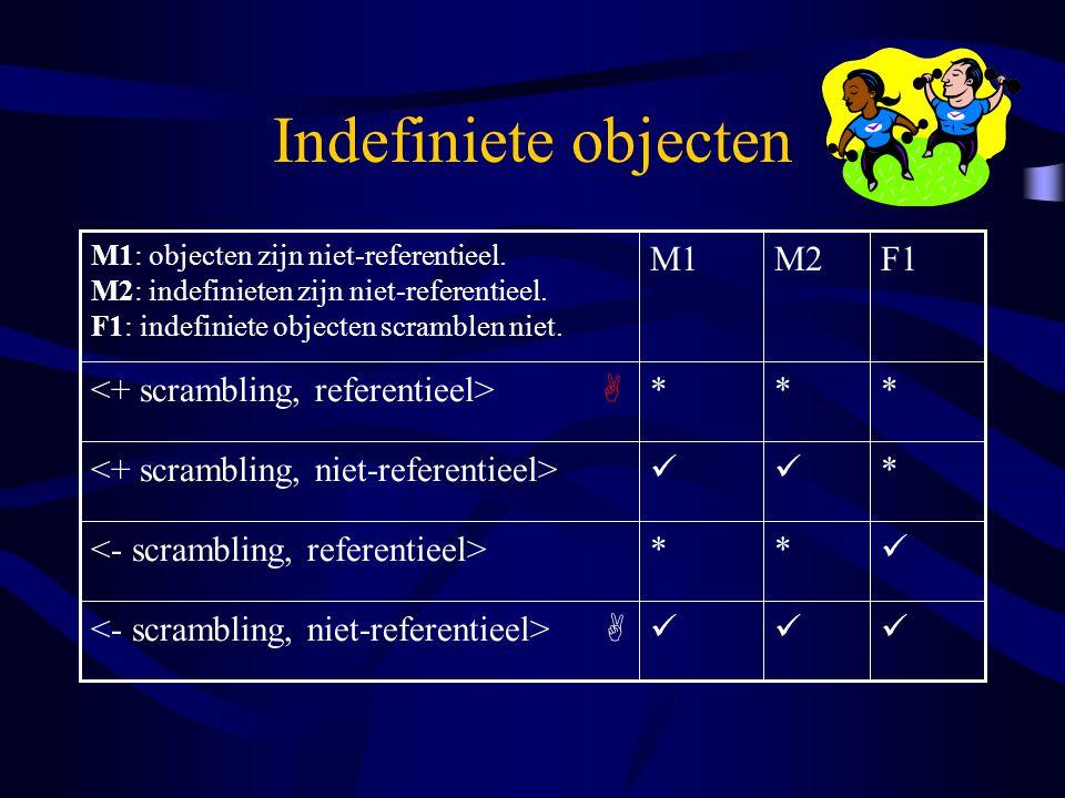 Indefiniete objecten  ** * ***  F1M2M1 M1: objecten zijn niet-referentieel. M2: indefinieten zijn niet-referentieel. F1: indefiniete objecten scramb