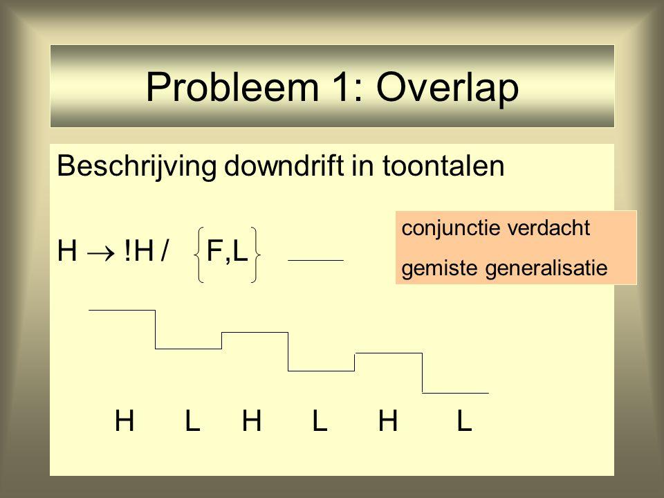 Probleem 1: Overlap Beschrijving downdrift in toontalen H  !H / F,L H L H L H L conjunctie verdacht gemiste generalisatie