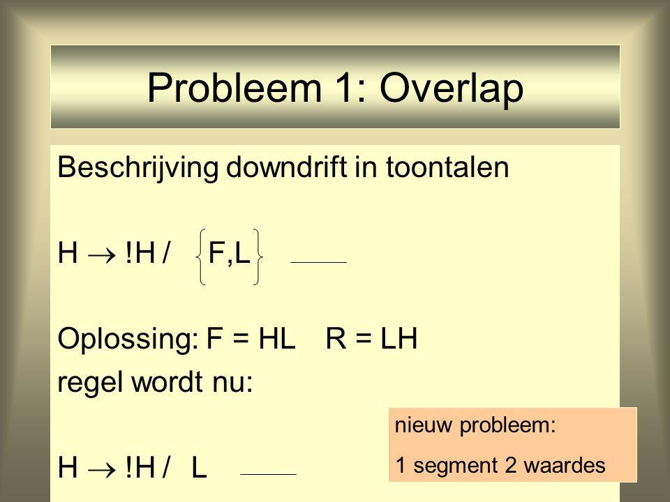 Probleem 1: Overlap Beschrijving downdrift in toontalen H  !H / F,L Oplossing: F = HLR = LH regel wordt nu: H  !H / L nieuw probleem: 1 segment 2 wa