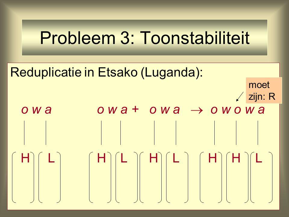 Probleem 3: Toonstabiliteit Reduplicatie in Etsako (Luganda): o w ao w a + o w a  o w o w a H LH L H L H H L moet zijn: R