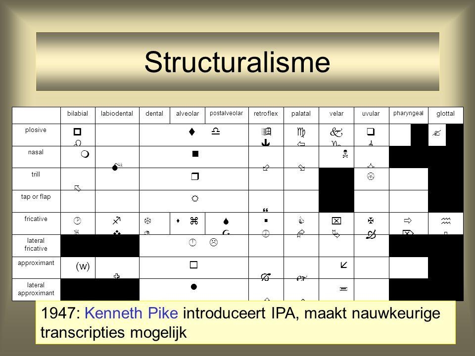 Structuralisme 1949: Roman Jakobson foneem is niet een ondeelbaar geheel (zoals de ermee corresponderende klank), maar de som van de fonologisch relevante eigenschappen van een klank