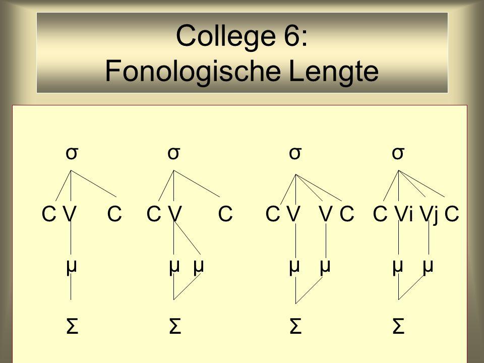 College 6: Fonologische Lengte σ σ C V C C V C C V V C C Vi Vj C μ μ μ μ μ μ μ Σ Σ
