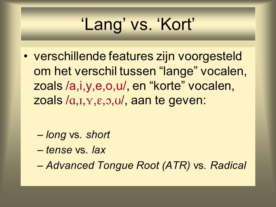 """'Lang' vs. 'Kort' verschillende features zijn voorgesteld om het verschil tussen """"lange"""" vocalen, zoals /a,i,y,e,o,u/, en """"korte"""" vocalen, zoals / ,"""