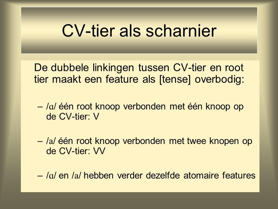 CV-tier als scharnier De dubbele linkingen tussen CV-tier en root tier maakt een feature als [tense] overbodig: –/  / één root knoop verbonden met één knoop op de CV-tier: V –/  / één root knoop verbonden met twee knopen op de CV-tier: VV –/  / en /  / hebben verder dezelfde atomaire features