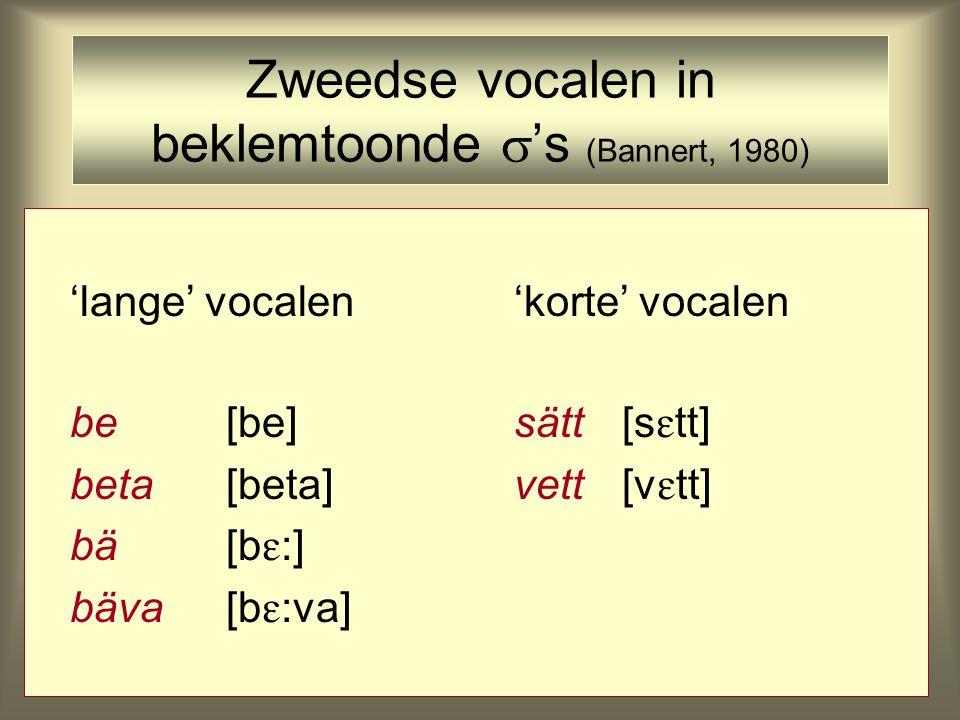 'lange' vocalen'korte' vocalen be[be]sätt [s  tt] beta[beta] vett [v  tt] bä[b  :] bäva[b  :va] Zweedse vocalen in beklemtoonde  's (Bannert, 1980)