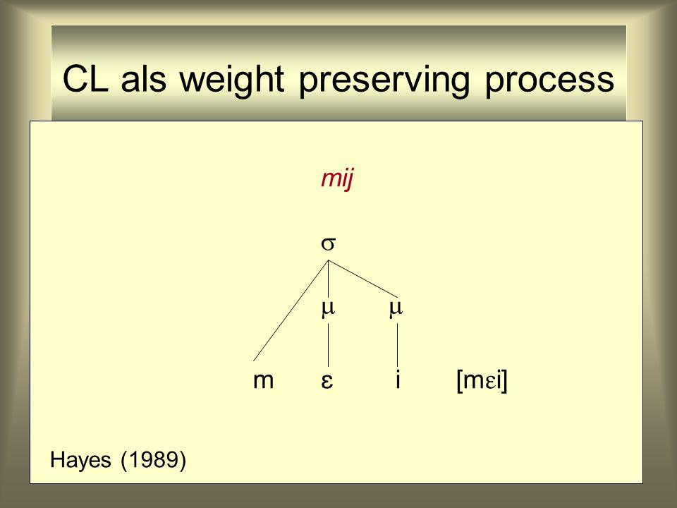 CL als weight preserving process mij  m  i[m  i] Hayes (1989)