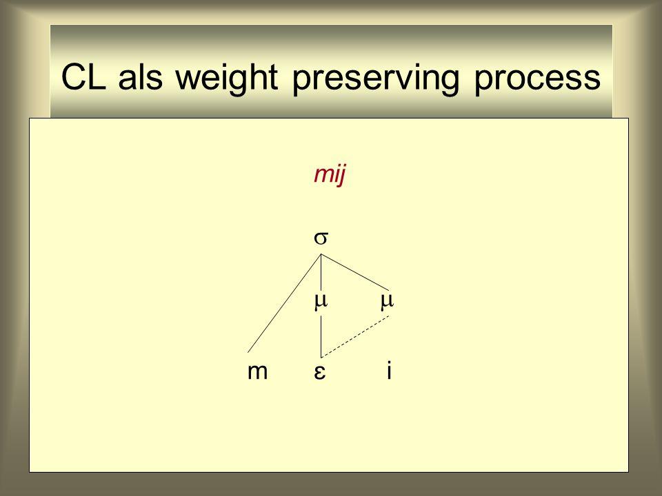 CL als weight preserving process mij  m  i
