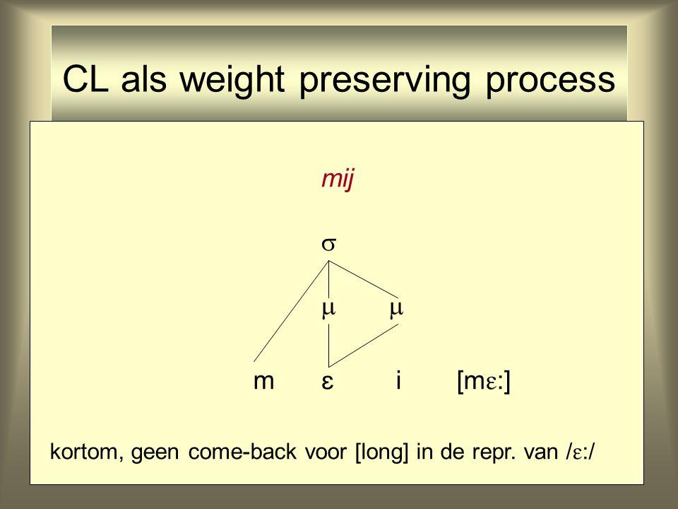 CL als weight preserving process mij  m  i[m  :] kortom, geen come-back voor [long] in de repr.