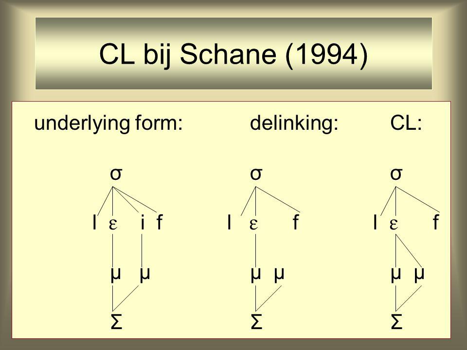 underlying form:delinking:CL: σσσ l  i f l  f l  f μ μ μ Σ Σ Σ CL bij Schane (1994)