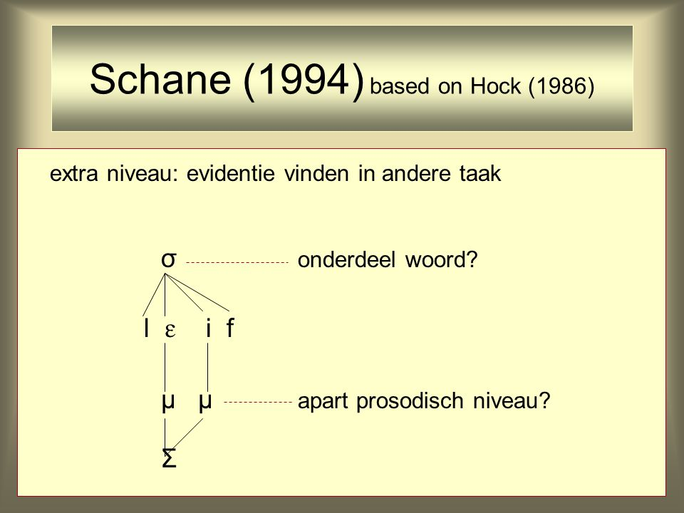 extra niveau: evidentie vinden in andere taak σ onderdeel woord? l  i f μ μ apart prosodisch niveau? Σ Schane (1994) based on Hock (1986)