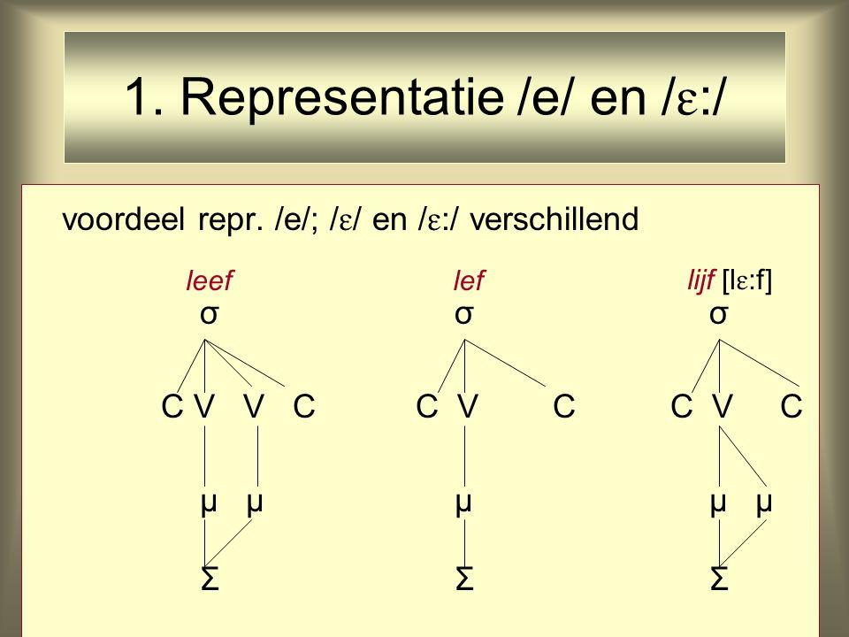 voordeel repr. /e/; /  / en /  :/ verschillend σσσ C V V C C V C C V C μ μ μ μ μ Σ Σ Σ 1. Representatie /e/ en /  :/ leeflef lijf [l  :f]