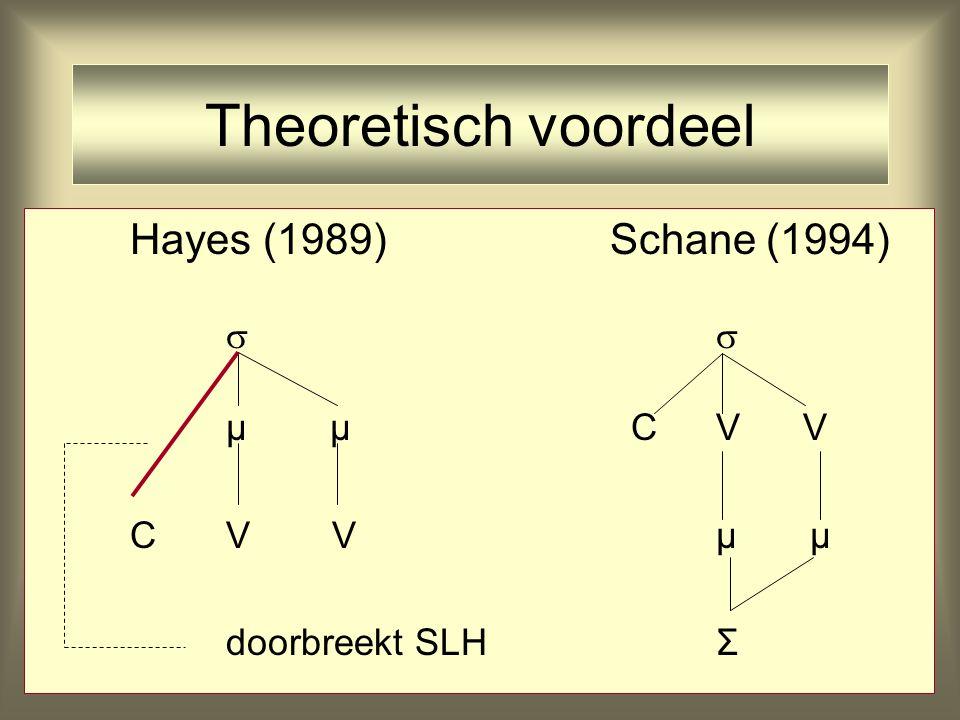 Theoretisch voordeel Hayes (1989)Schane (1994)  μ μ C V V CV V μ μ doorbreekt SLH Σ