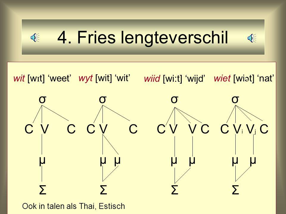 σ σ C V C C V C C V V C C V i V j C μ μ μ μ μ μ μ Σ Σ 4. Fries lengteverschil wit [w  t] 'weet' wyt [wit] 'wit' wiid [wi:t] 'wijd' wiet [wi  t] 'nat