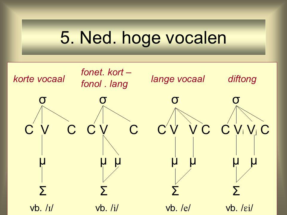 σ σ C V C C V C C V V C C V i V j C μ μ μ μ μ μ μ Σ Σ 5.