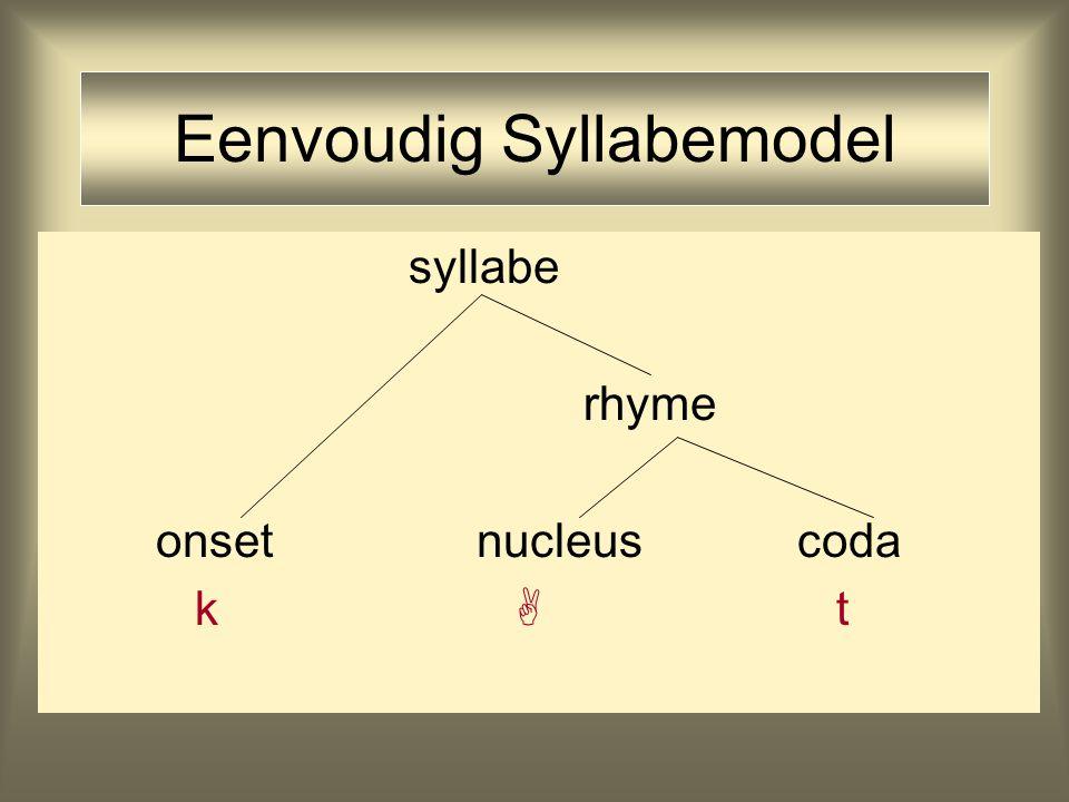 Eenvoudig Syllabemodel syllabe rhyme onsetnucleuscoda