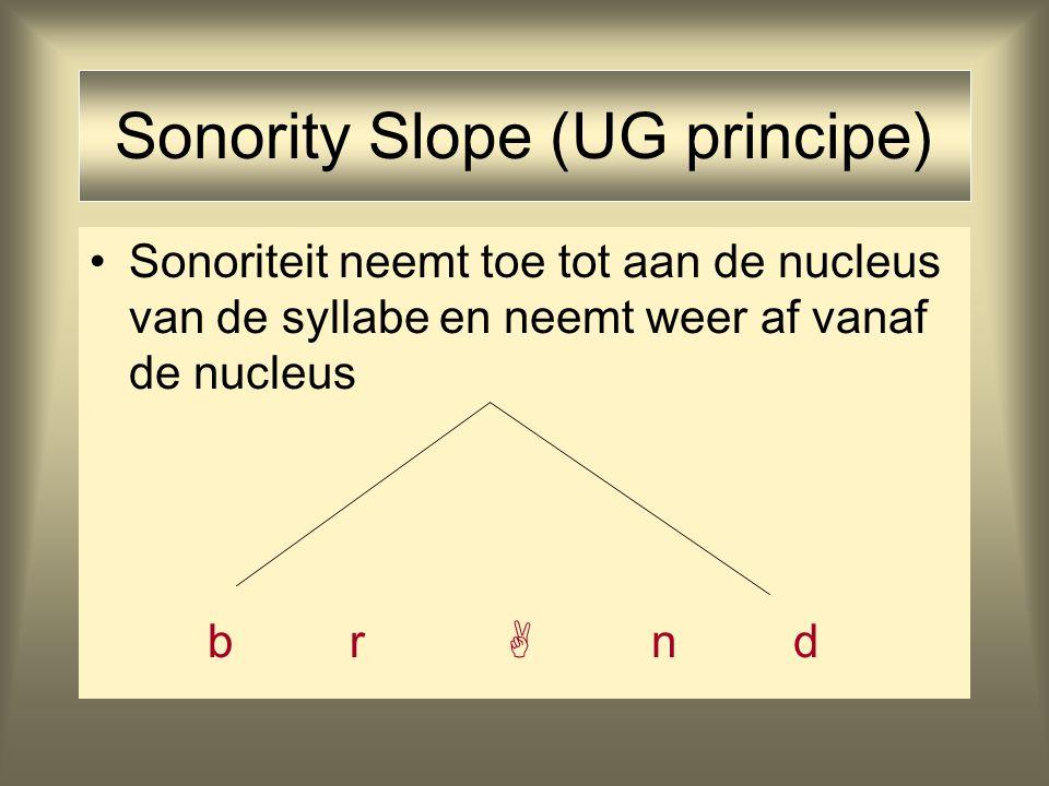 Sonoriteitshiërarchie Minst sonorant: obstruenten /p,t,k../ /f,s,x../ nasalen /n,m../ liquids /l,r../ glides /j,w../ vocalen /i,u../ Meest sonorant: /a/