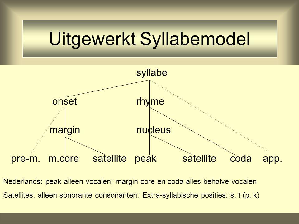Sonority Slope (UG principe) Sonoriteit neemt toe tot aan de nucleus van de syllabe en neemt weer af vanaf de nucleus b r  n d