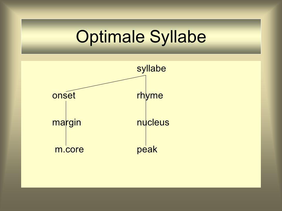 Minimale Syllabe syllabe rhyme nucleus peak