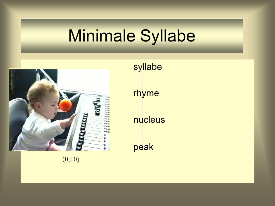 syllabe onset rhyme margin nucleus pre-m.m.core satellite peaksatellite coda app.