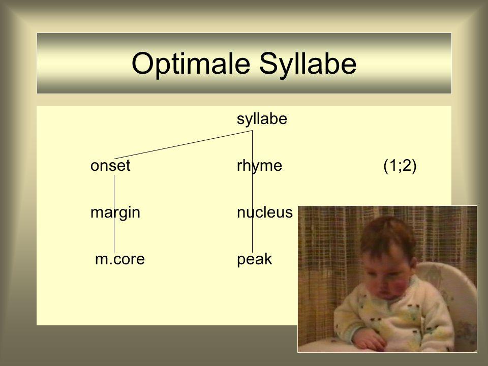 Minimale Syllabe syllabe rhyme nucleus peak (0;10)