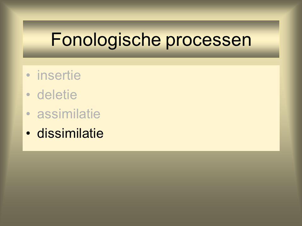 Fonologische processen insertie deletie assimilatie dissimilatie