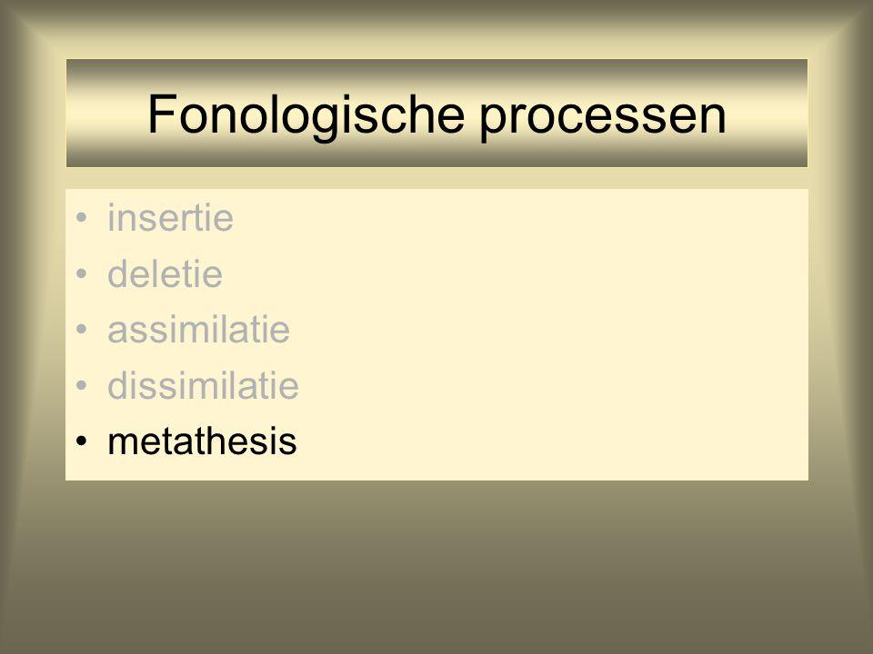 Fonologische processen insertie deletie assimilatie dissimilatie metathesis