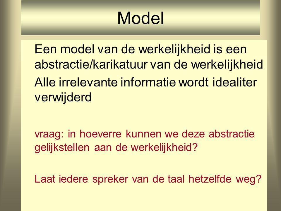Model Een model van de werkelijkheid is een abstractie/karikatuur van de werkelijkheid Alle irrelevante informatie wordt idealiter verwijderd vraag: in hoeverre kunnen we deze abstractie gelijkstellen aan de werkelijkheid.